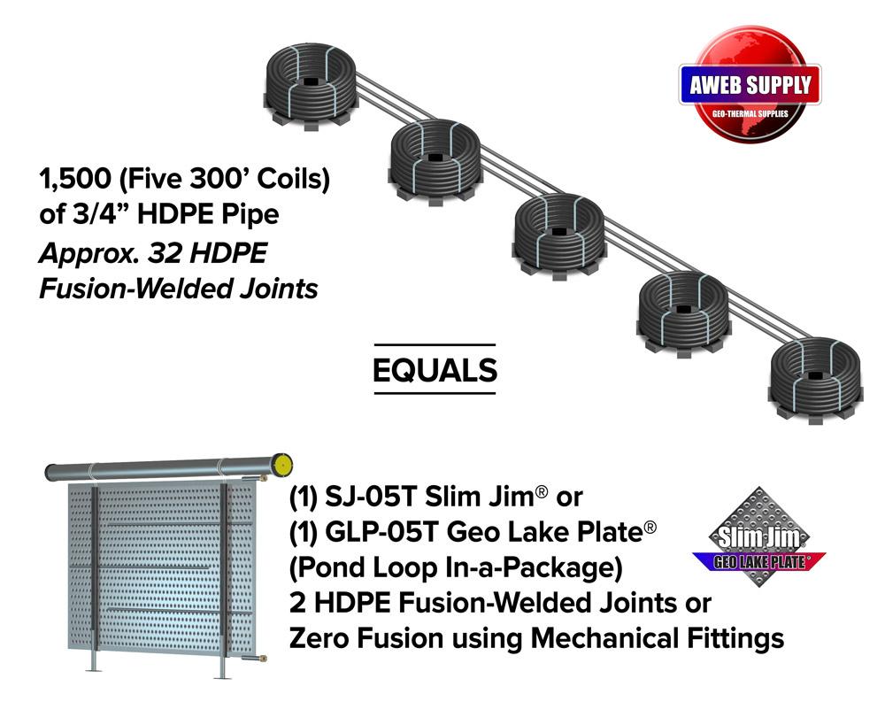 Slim Jim® or Geo Lake Plate® Compared to HDPE Pipe - AWeb